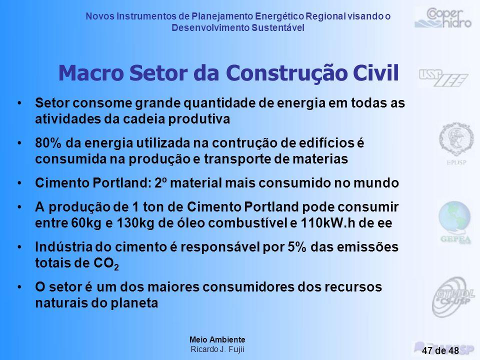 Macro Setor da Construção Civil
