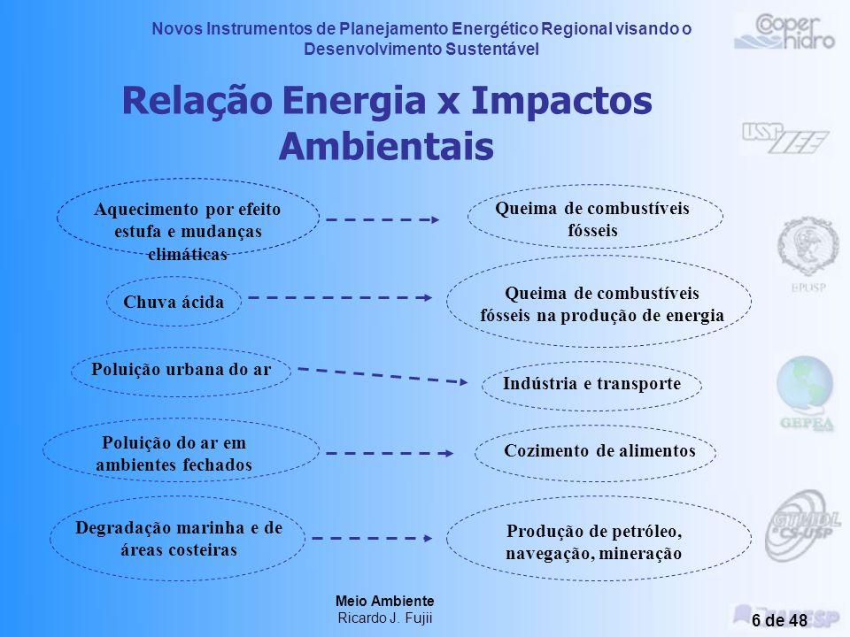 Relação Energia x Impactos Ambientais