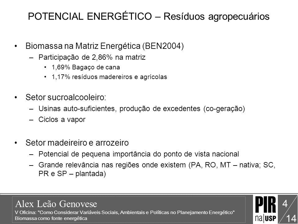 POTENCIAL ENERGÉTICO – Resíduos agropecuários