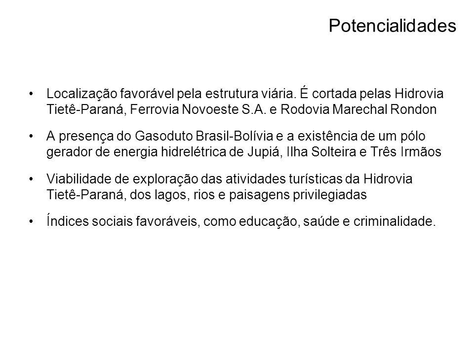 Potencialidades Localização favorável pela estrutura viária. É cortada pelas Hidrovia Tietê-Paraná, Ferrovia Novoeste S.A. e Rodovia Marechal Rondon.