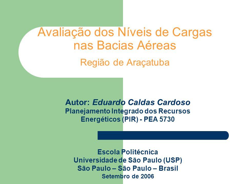 Avaliação dos Níveis de Cargas nas Bacias Aéreas Região de Araçatuba