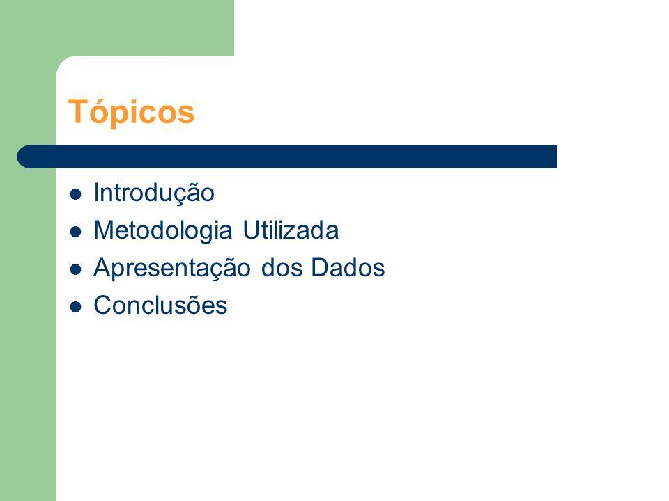 Tópicos Introdução Metodologia Utilizada Apresentação dos Dados
