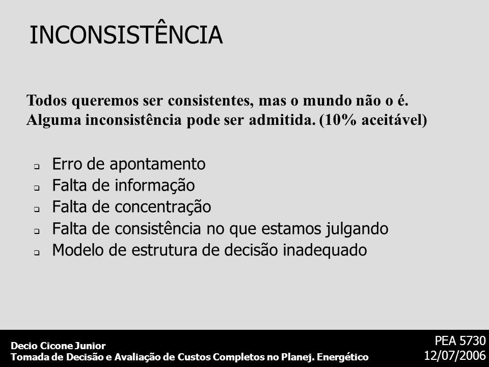 INCONSISTÊNCIATodos queremos ser consistentes, mas o mundo não o é. Alguma inconsistência pode ser admitida. (10% aceitável)