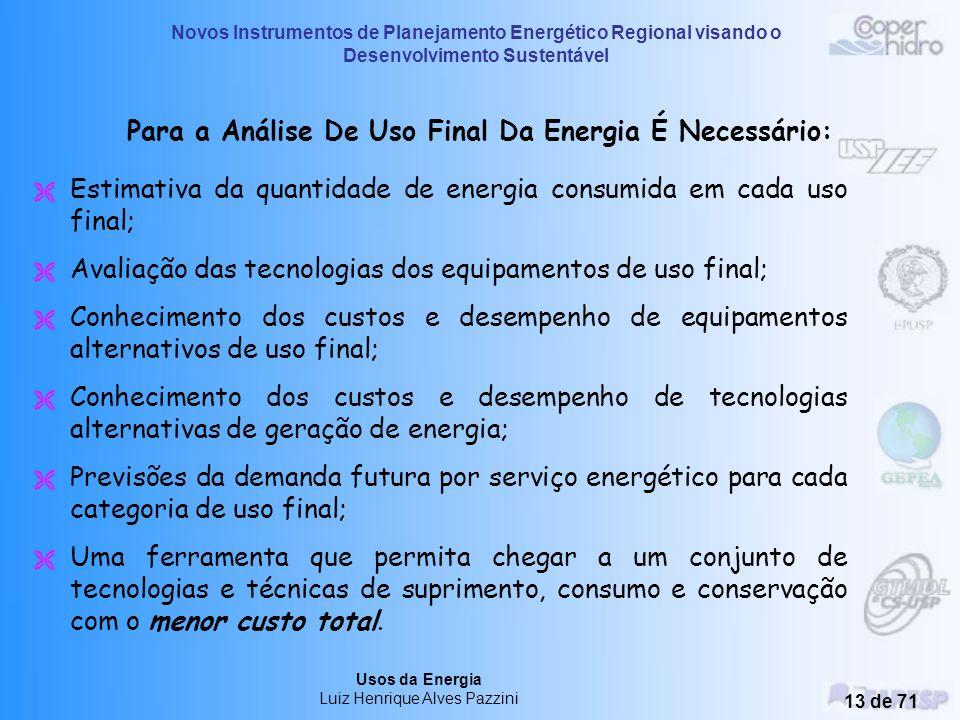 Para a Análise De Uso Final Da Energia É Necessário: