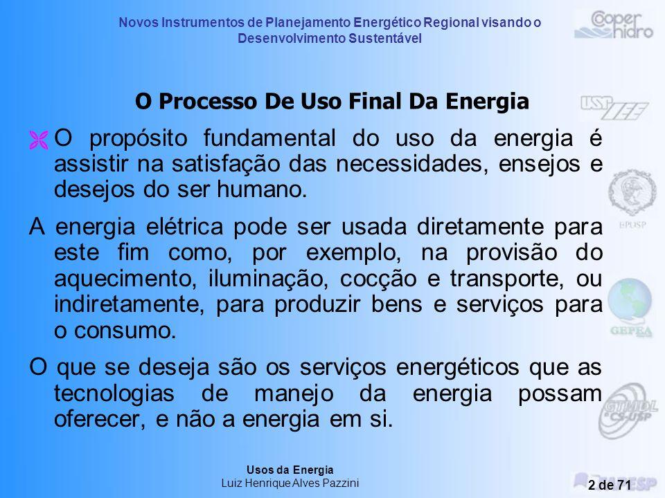 O Processo De Uso Final Da Energia