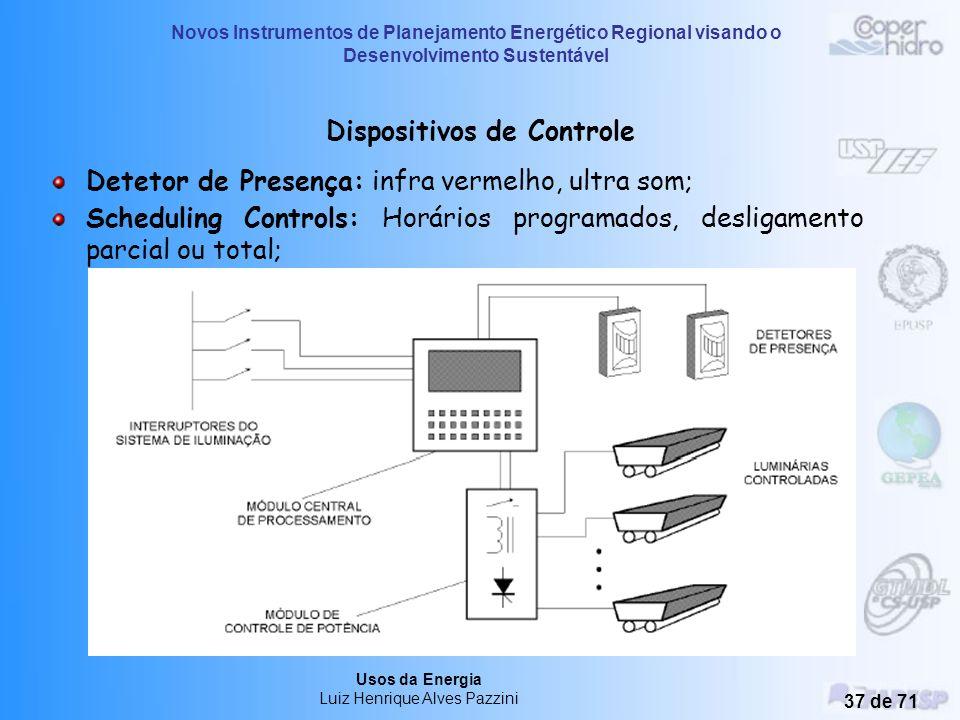 Dispositivos de Controle