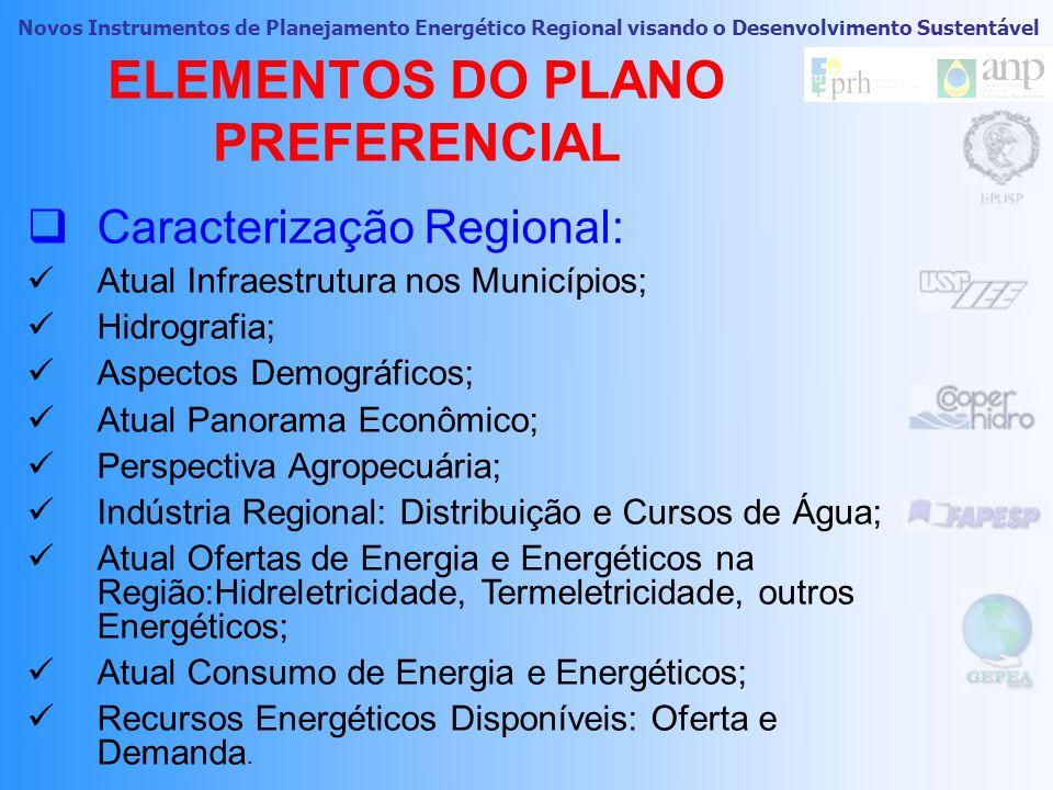 ELEMENTOS DO PLANO PREFERENCIAL