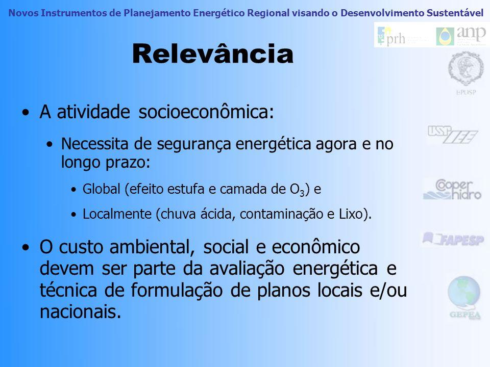 Relevância A atividade socioeconômica: