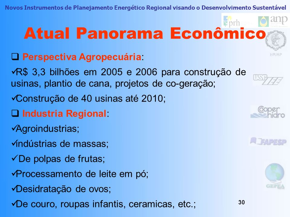 Atual Panorama Econômico
