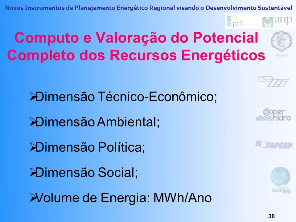 Computo e Valoração do Potencial Completo dos Recursos Energéticos