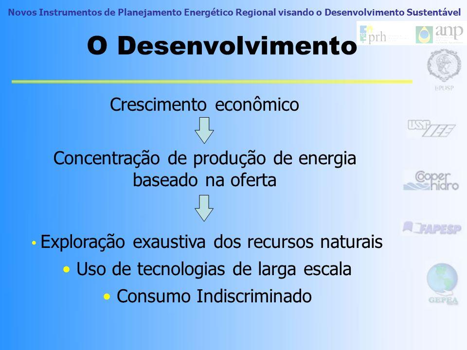 O Desenvolvimento Crescimento econômico