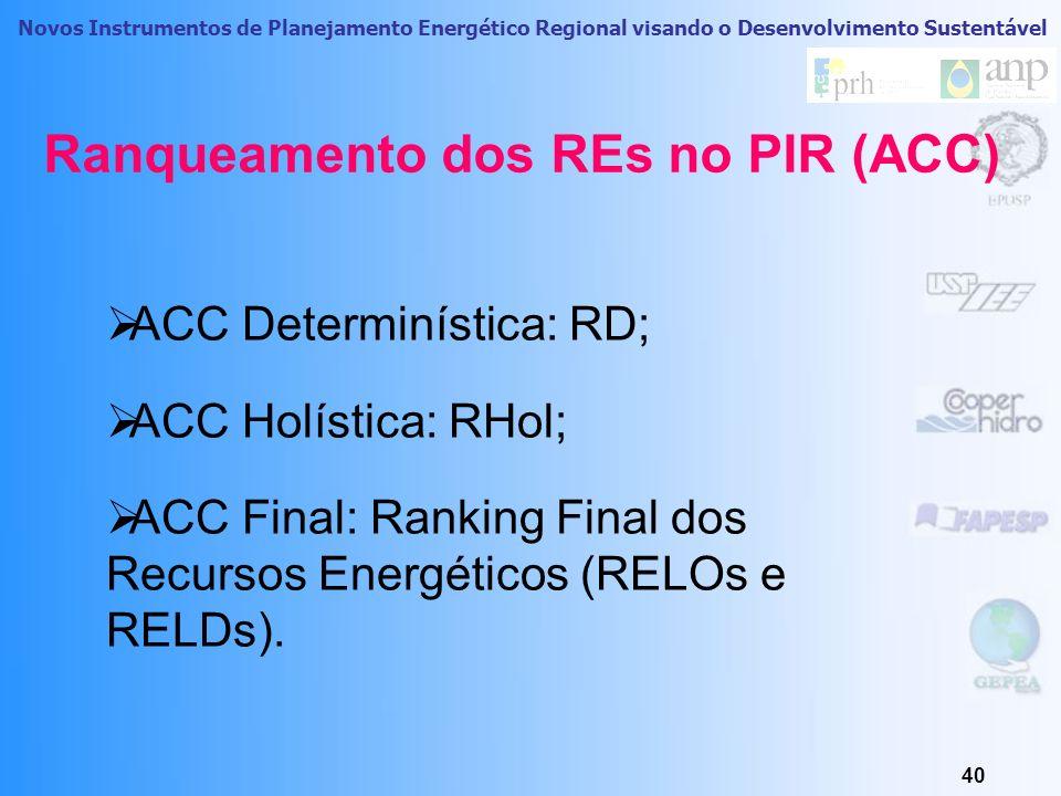 Ranqueamento dos REs no PIR (ACC)
