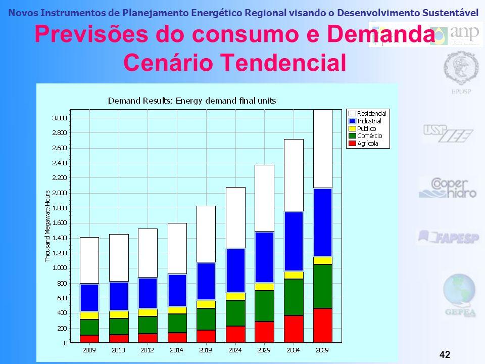Previsões do consumo e Demanda Cenário Tendencial