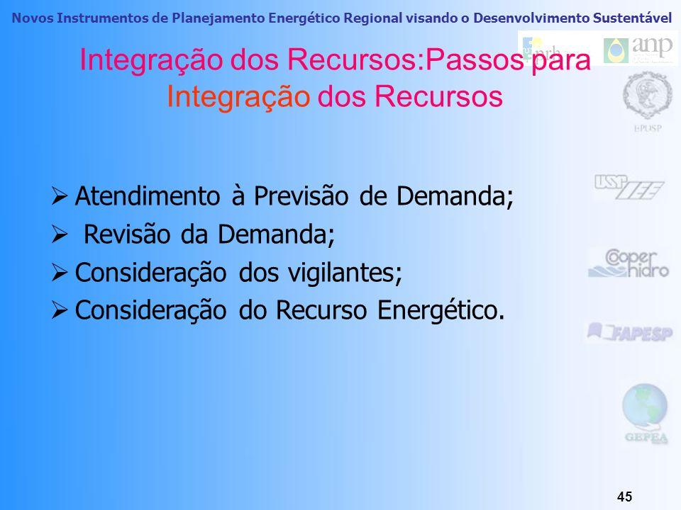 Integração dos Recursos:Passos para Integração dos Recursos