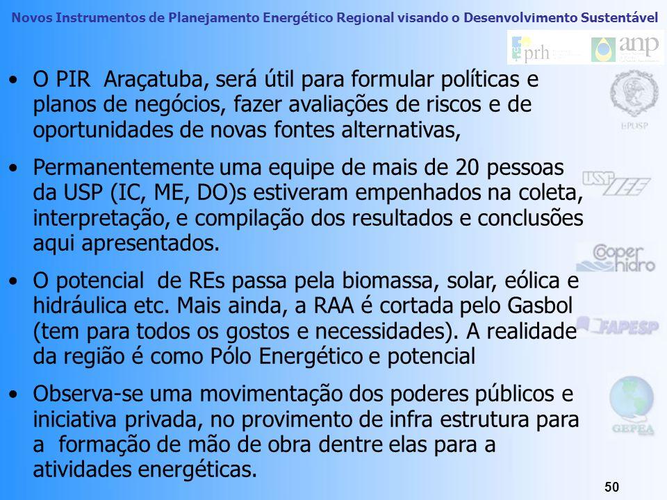 O PIR Araçatuba, será útil para formular políticas e planos de negócios, fazer avaliações de riscos e de oportunidades de novas fontes alternativas,