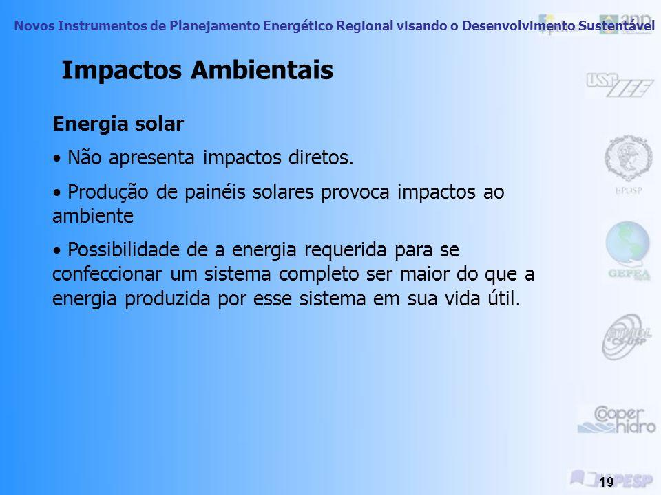 Impactos Ambientais Energia solar Não apresenta impactos diretos.