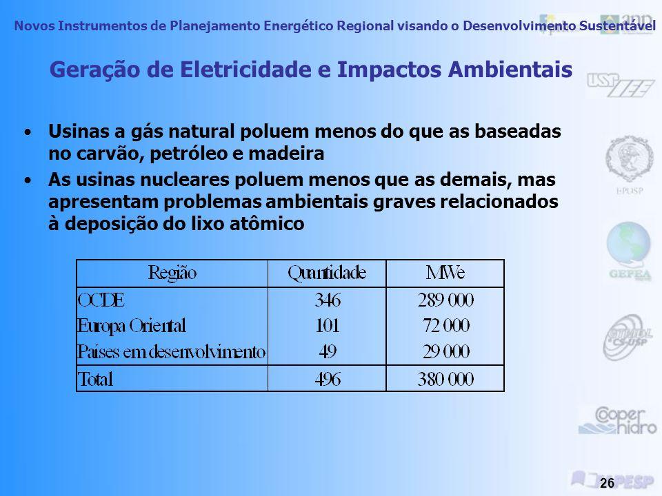 Geração de Eletricidade e Impactos Ambientais