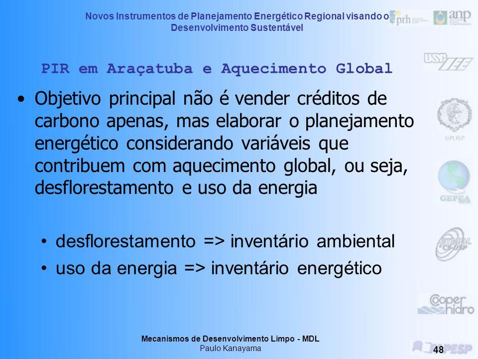PIR em Araçatuba e Aquecimento Global