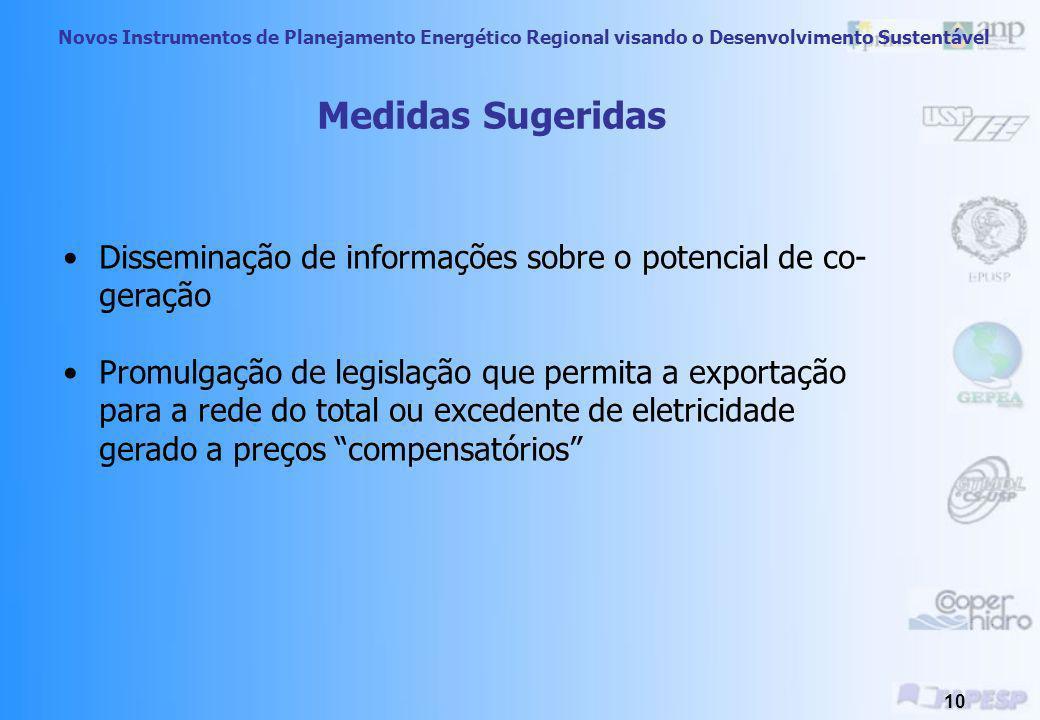 Medidas SugeridasDisseminação de informações sobre o potencial de co-geração.