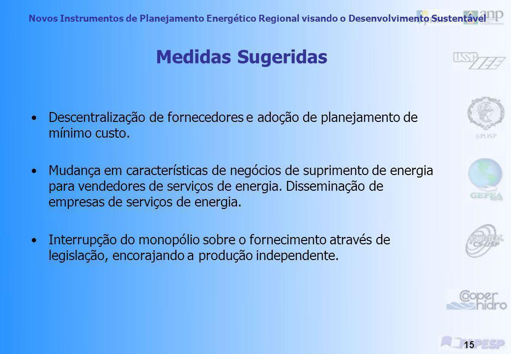 Medidas SugeridasDescentralização de fornecedores e adoção de planejamento de mínimo custo.