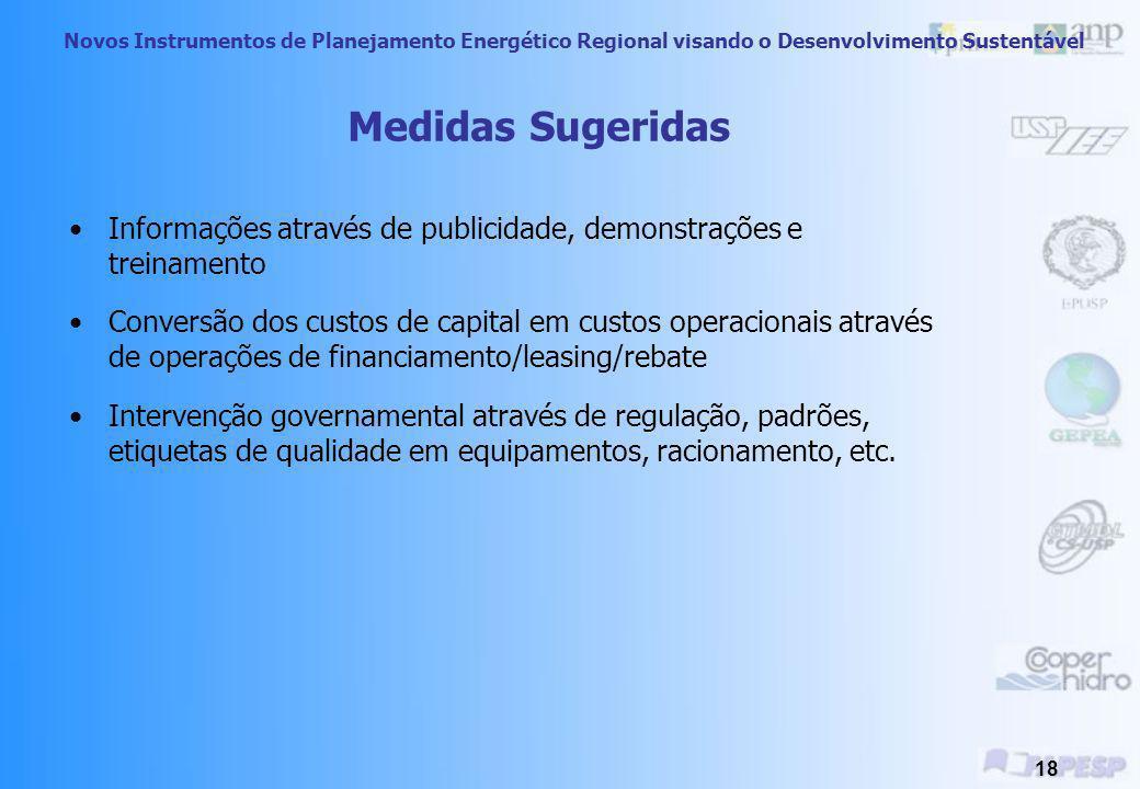 Medidas SugeridasInformações através de publicidade, demonstrações e treinamento.