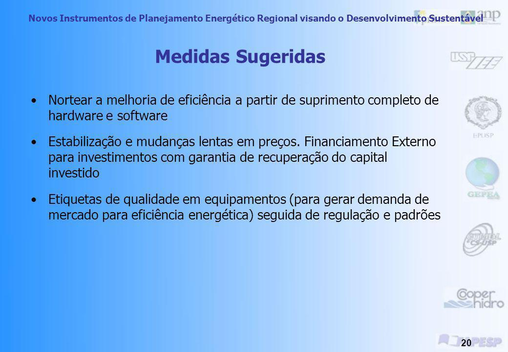 Medidas SugeridasNortear a melhoria de eficiência a partir de suprimento completo de hardware e software.
