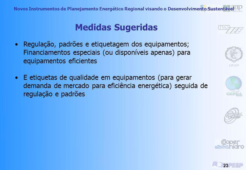 Medidas SugeridasRegulação, padrões e etiquetagem dos equipamentos; Financiamentos especiais (ou disponíveis apenas) para equipamentos eficientes.