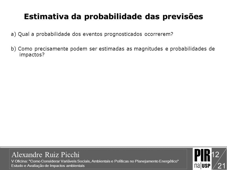 Estimativa da probabilidade das previsões