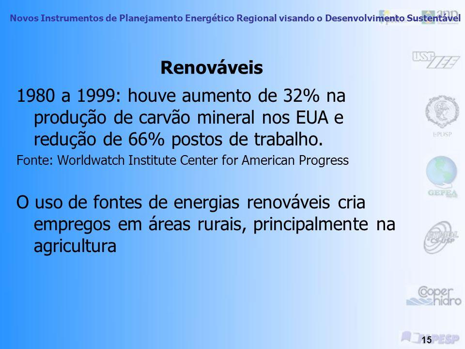 Renováveis1980 a 1999: houve aumento de 32% na produção de carvão mineral nos EUA e redução de 66% postos de trabalho.