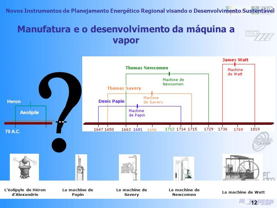 Manufatura e o desenvolvimento da máquina a vapor
