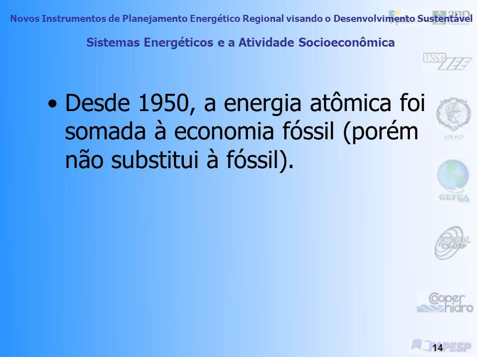 Sistemas Energéticos e a Atividade Socioeconômica