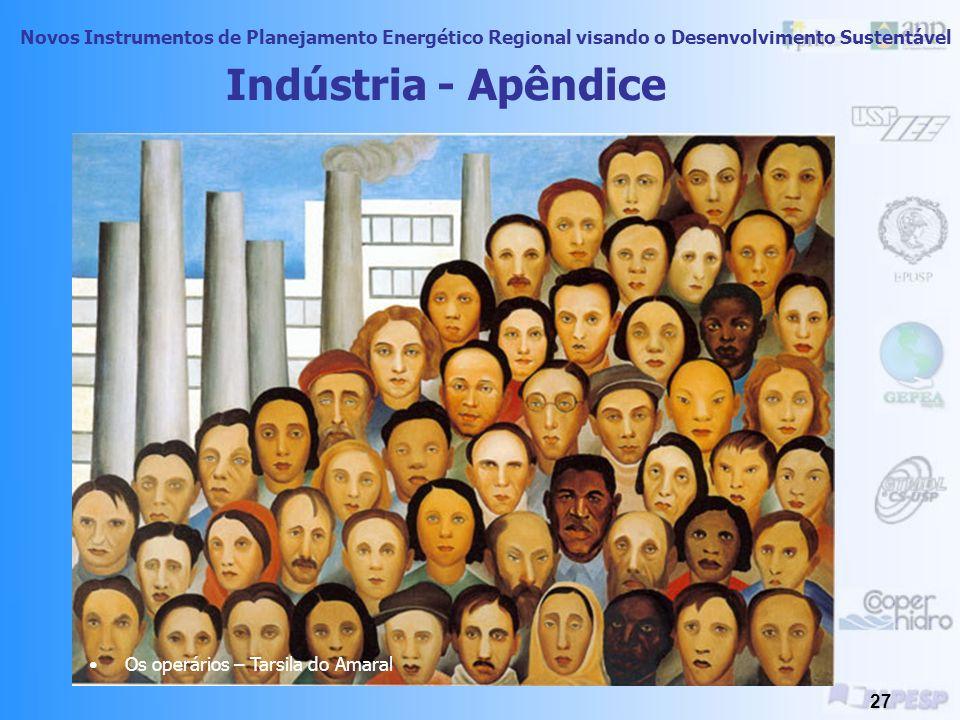 Indústria - Apêndice Os operários – Tarsila do Amaral