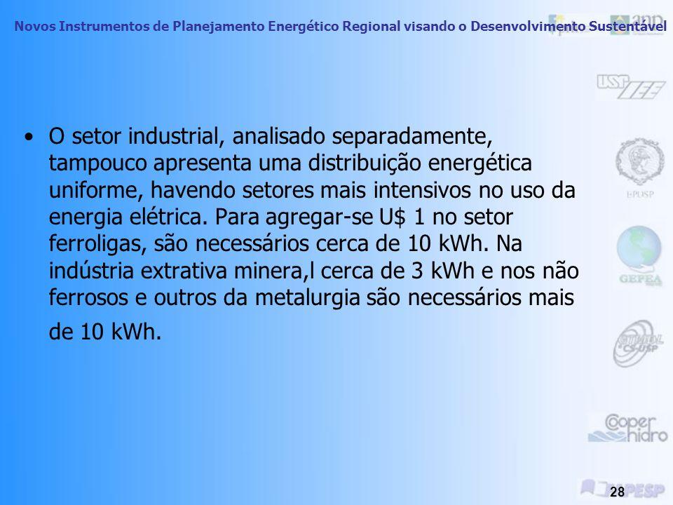 O setor industrial, analisado separadamente, tampouco apresenta uma distribuição energética uniforme, havendo setores mais intensivos no uso da energia elétrica.