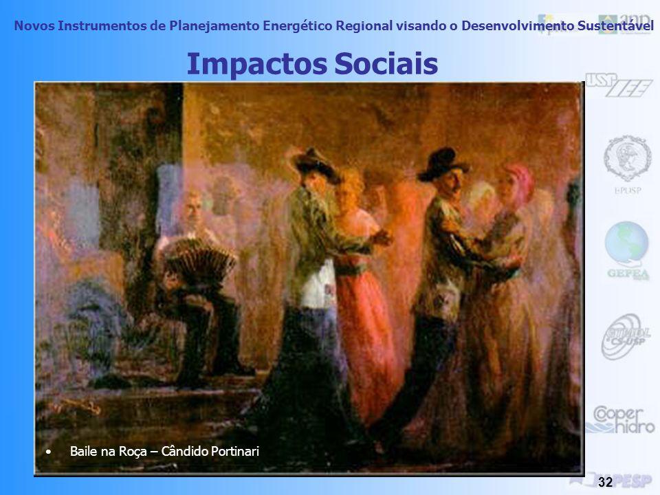 Impactos Sociais Baile na Roça – Cândido Portinari