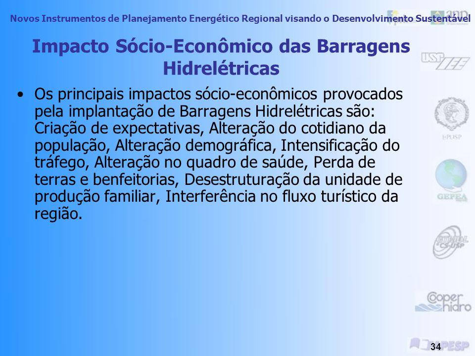 Impacto Sócio-Econômico das Barragens Hidrelétricas