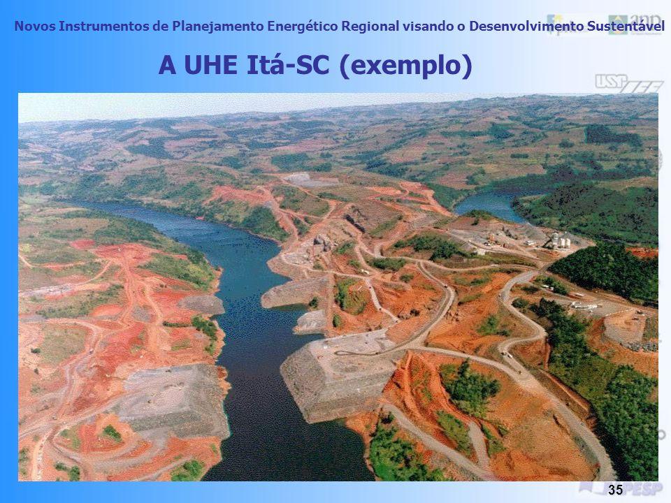 A UHE Itá-SC (exemplo)