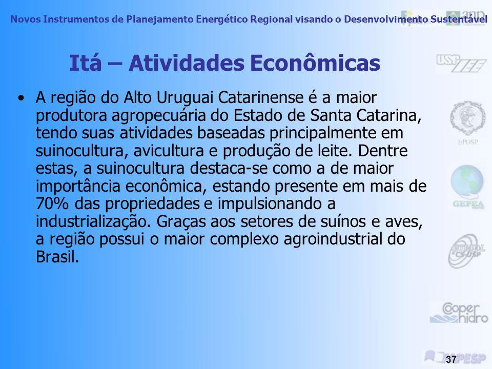 Itá – Atividades Econômicas