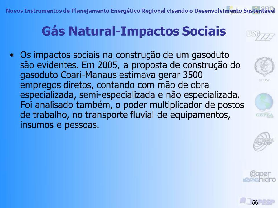 Gás Natural-Impactos Sociais