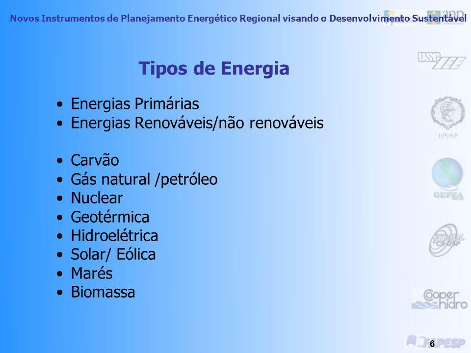 Tipos de Energia Energias Primárias Energias Renováveis/não renováveis