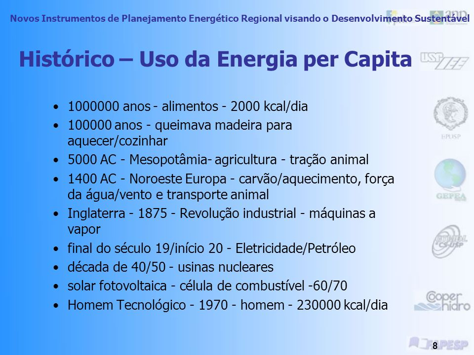 Histórico – Uso da Energia per Capita