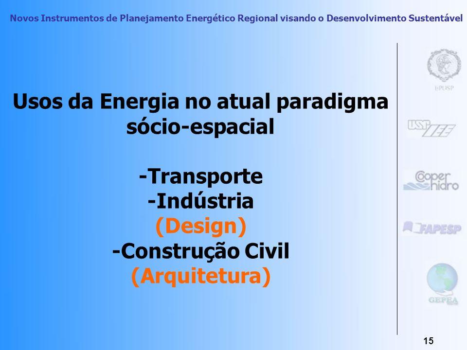 Usos da Energia no atual paradigma sócio-espacial -Transporte -Indústria (Design) -Construção Civil (Arquitetura)
