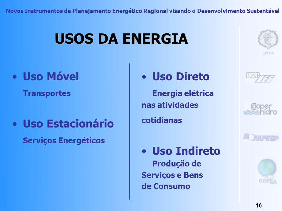 USOS DA ENERGIA Uso Móvel Transportes Uso Estacionário