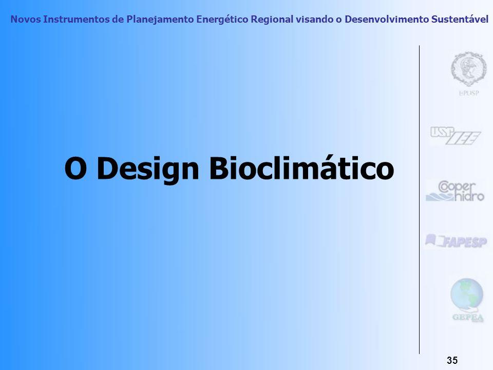 O Design Bioclimático
