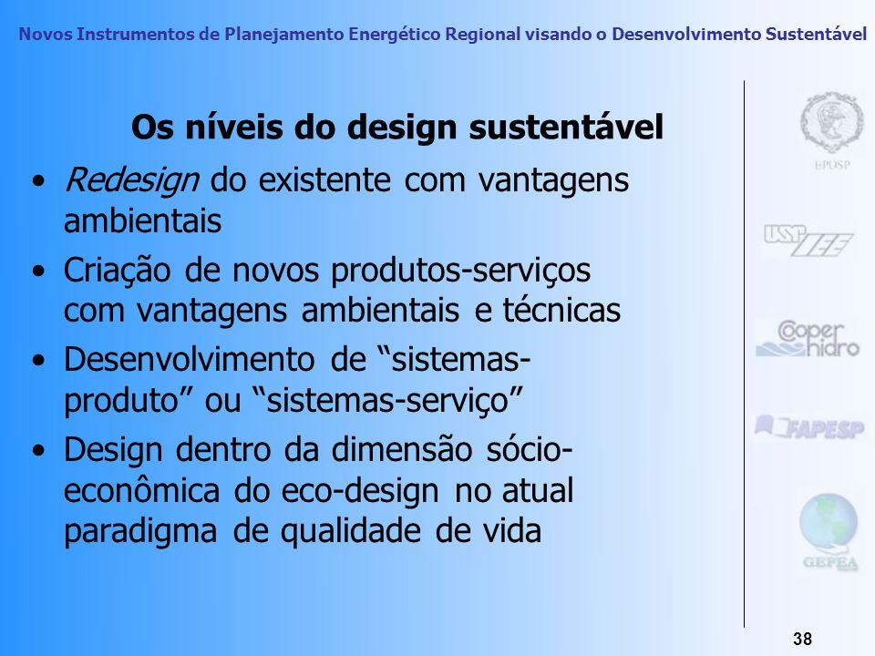 Os níveis do design sustentável
