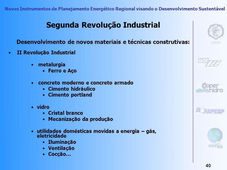 Segunda Revolução Industrial Desenvolvimento de novos materiais e técnicas construtivas: