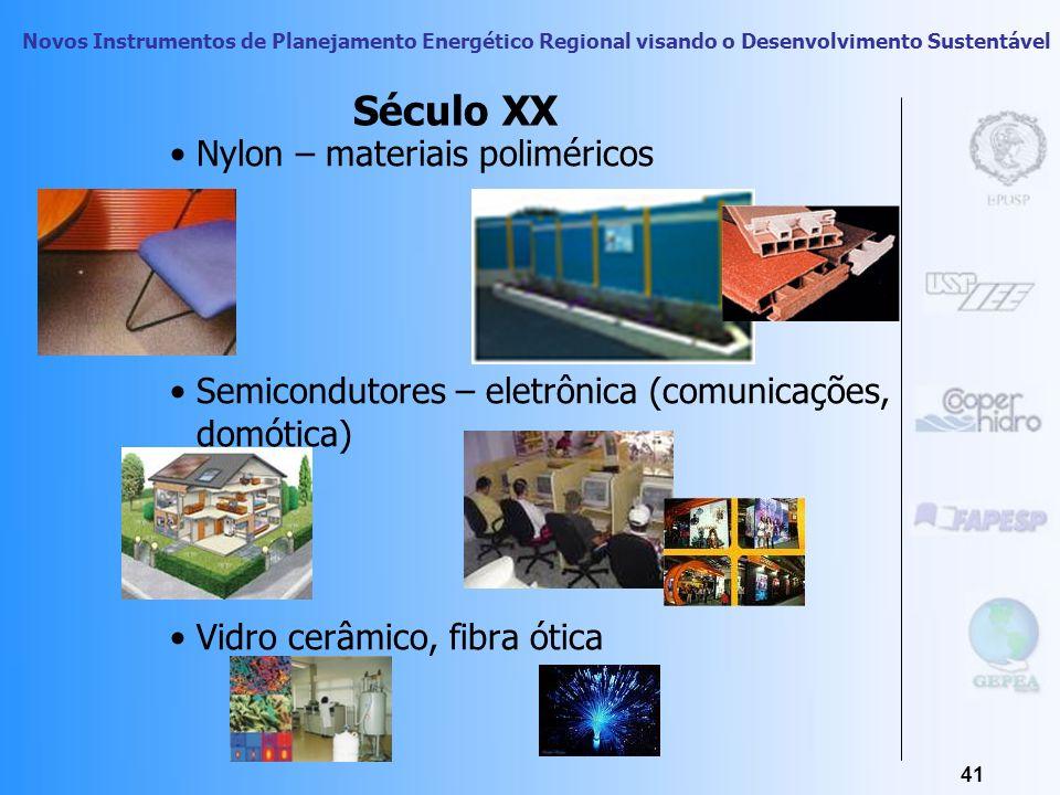 Século XX Nylon – materiais poliméricos
