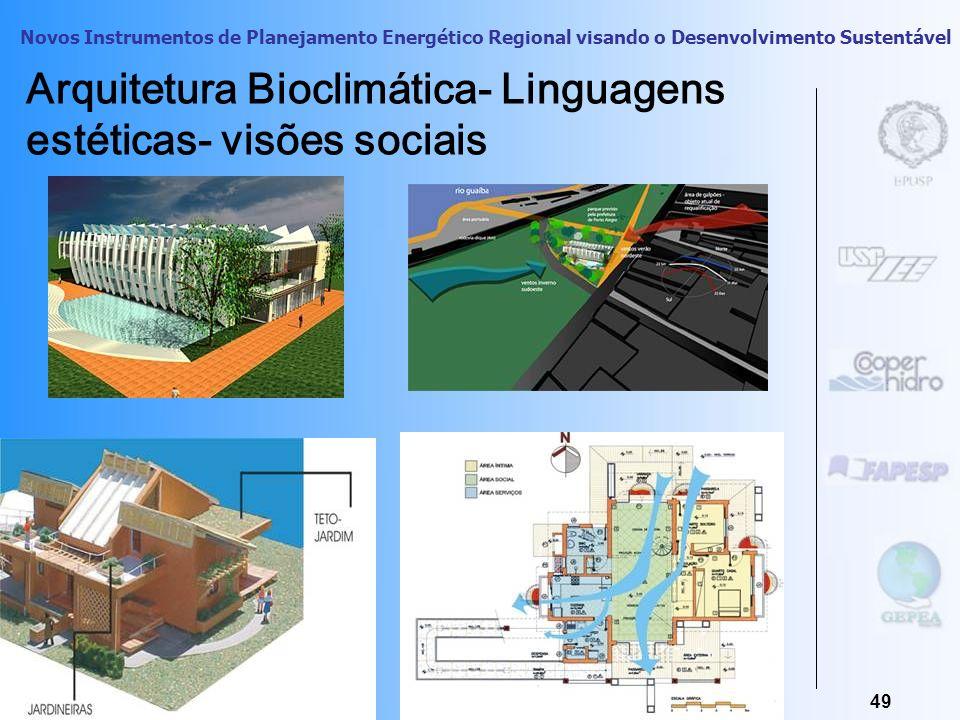 Arquitetura Bioclimática- Linguagens estéticas- visões sociais
