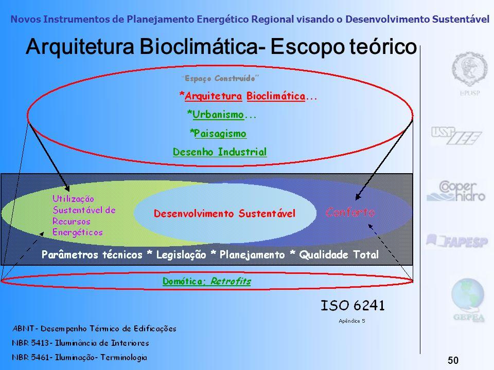 Arquitetura Bioclimática- Escopo teórico