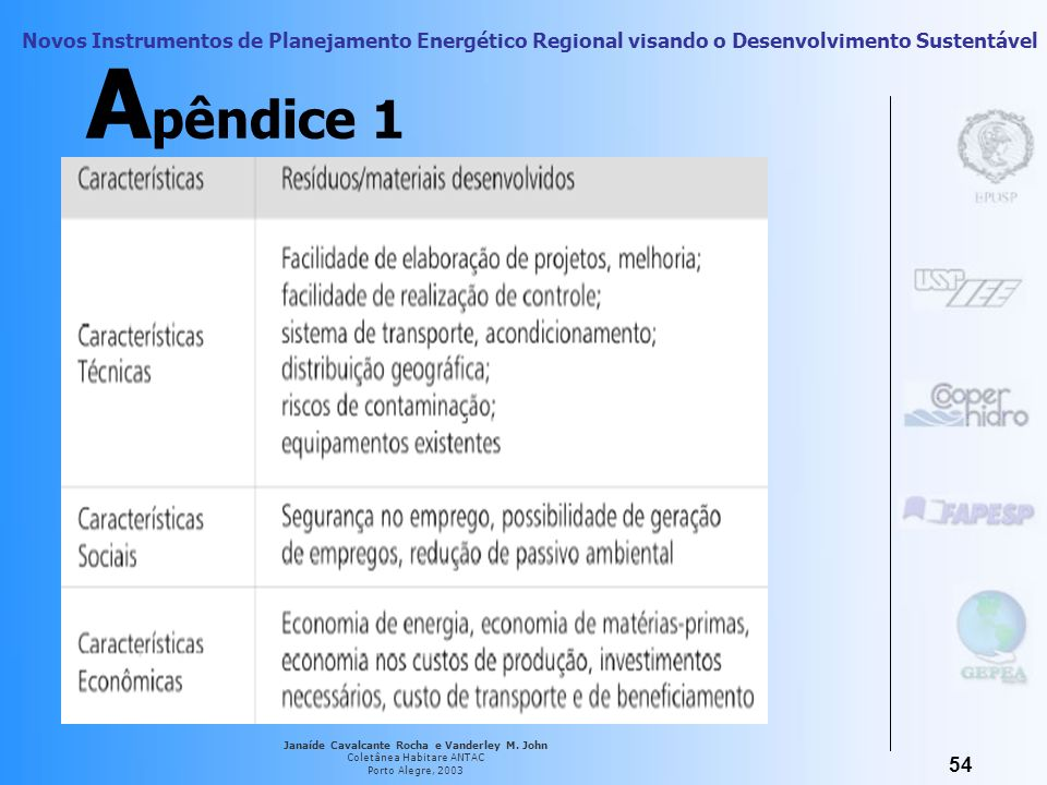 Apêndice 1Janaíde Cavalcante Rocha e Vanderley M.