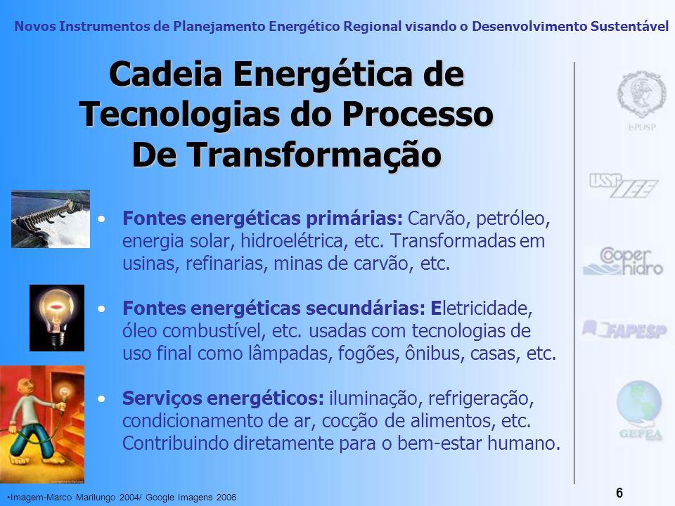 Cadeia Energética de Tecnologias do Processo De Transformação